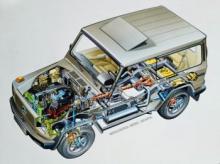 Mercedes-Benz Gelandewagen -ის შექმნის ისტორია (ფოტო)