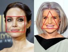რისი თქმა შეიძლება ადამიანის ხასიათზე მისი სახის ფორმის მიხედვით? კვადრატი, ოვალი თუ რომბი?