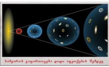 § 3. მზის მოძრაობა და მისი ადგილი გალაქტიკაში. თავი I - სამყარო და დედამიწა. ზოგადი გეოგრაფია. დამხმარე სახელმძღვანელო აბიტურიენტებისთვის