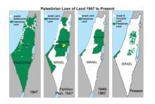 ებრაულ-არაბული საერთაშორისო კონფლიქტი (ნაწილი 1)