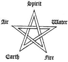 5 მაგიური სტიქია - პენტაგრამა და  დოდეკაედრი - ღმერთი და ეშმაკი ( და როგორ ხდება პირადი სტიქიის გამოთვლა )