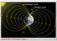 §17. დედამიწის ზედაპირზე მოქმედი უხილავი ძალები (ნაწილი I – მზის ქარი და მაგნიტური ველი) . თავი III - პლანეტა დედამიწა.   ზოგადი გეოგრაფია. დამხმარე სახელმძღვანელო აბიტურიენტებისთვის