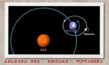 §18. დედამიწის ზედაპირზე მოქმედი უხილავი ძალები (ნაწილი II – სისტემები – მთვარე-დედამიწა და მზე-დედამიწა) თავი III - პლანეტა დედამიწა. ზოგადი გეოგრაფია. დამხმარე სახელმძღვანელო აბიტურიენტებისთვის