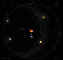 როგორ მიიღეს მზის სისტემის პლანეტებმა საკუთარი სახელები