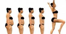 როგორ დავარეგულიროთ ჰორმონი, რომელიც წონაში კლებას უშლის ხელს
