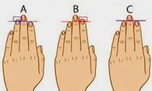იცოდით რას ნიშნავს ასეთი თითები?