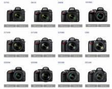 როგორ შევარჩიოთ NIKON-ის ციფრული ფოტოაპარატი და ობიექტივი მისთვის