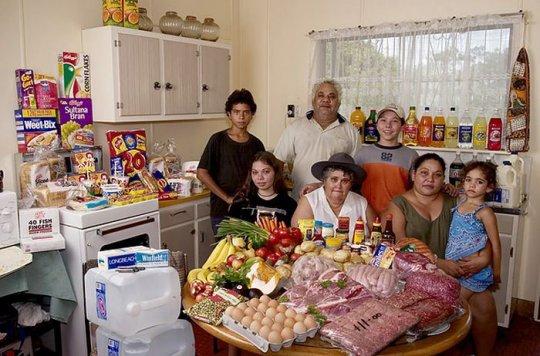 ოჯახის ერთი კვირის რაციონი,  მსოფლიოს სხვადასხვა ქვეყნებში