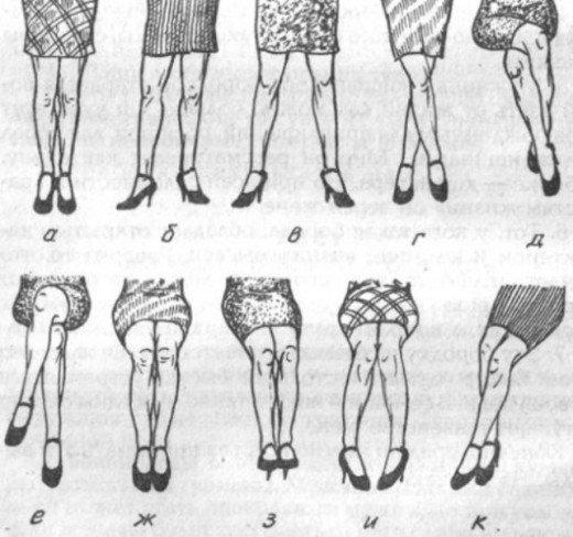 როგორ გამოვიცნოთ ქალის ხასიათი ჯდომის მანერით - ტესტი, რომელიც სანდოობით ნამდვილად გაგაკვირვებთ!