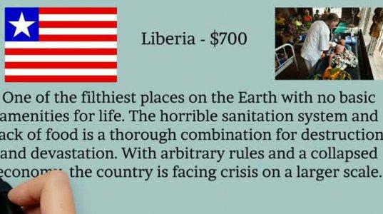 მსოფლიოს ყველაზე ღარიბი ქვეყნების ხუთეული