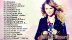 2015 წ. მარტის, საუკეთესო სიმღერების Top-100-ის პირველი 40 სიმღერა